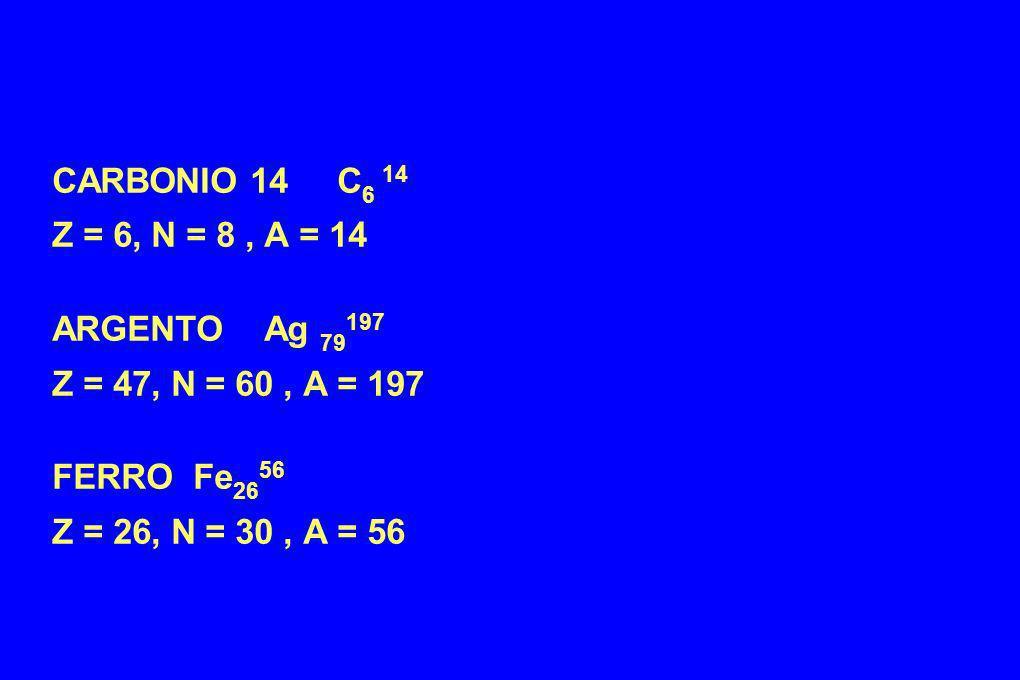 CARBONIO 14 C6 14 Z = 6, N = 8 , A = 14. ARGENTO Ag 79197. Z = 47, N = 60 , A = 197. FERRO Fe2656.