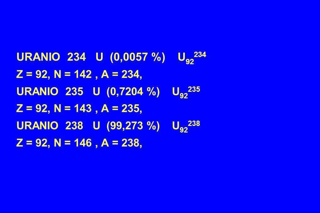 URANIO 234 U (0,0057 %) U92234 Z = 92, N = 142 , A = 234, URANIO 235 U (0,7204 %) U92235.
