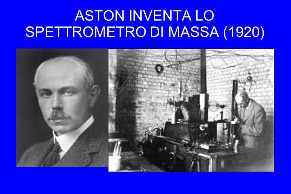 ASTON INVENTA LO SPETTROMETRO DI MASSA (1920)