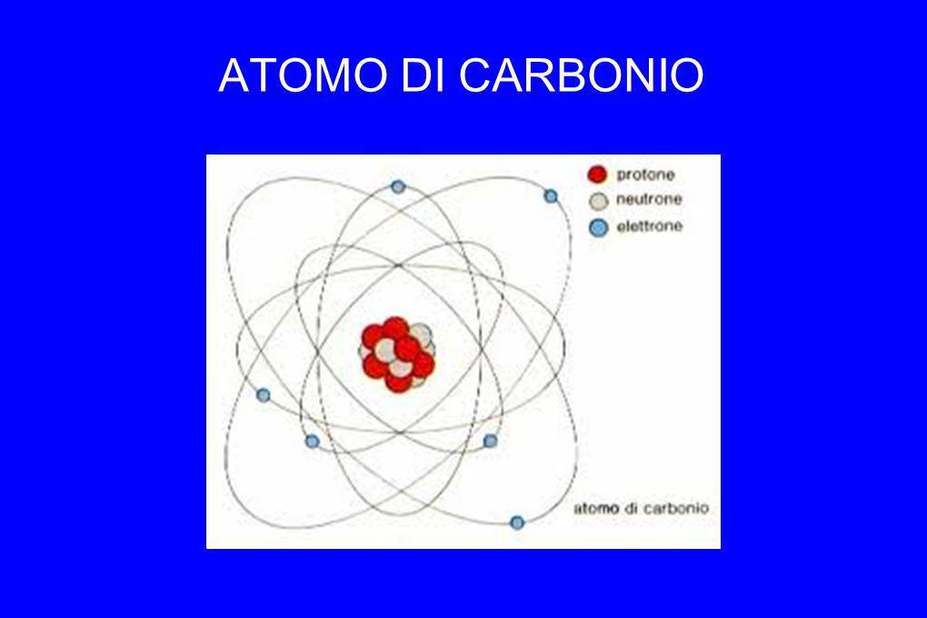 ATOMO DI CARBONIO