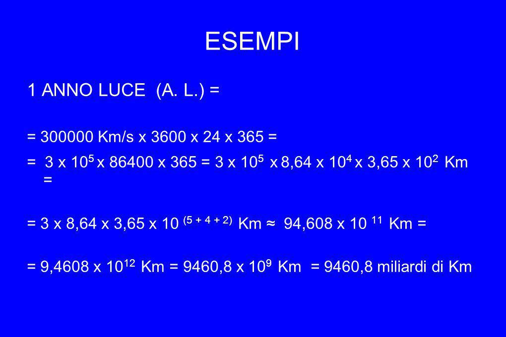 ESEMPI 1 ANNO LUCE (A. L.) = = 300000 Km/s x 3600 x 24 x 365 =