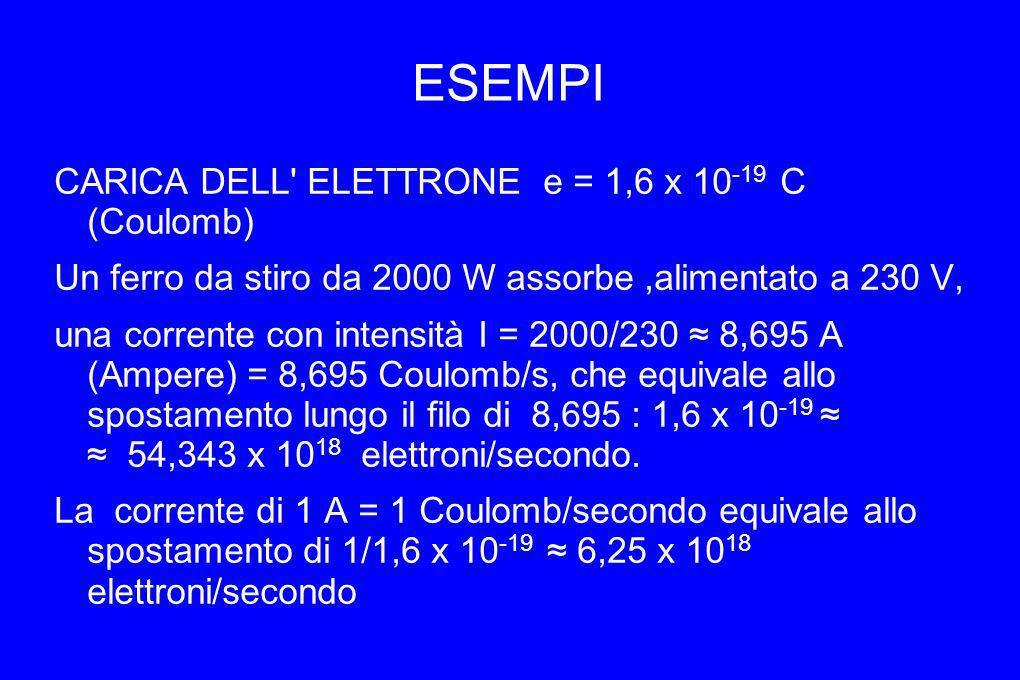ESEMPI CARICA DELL ELETTRONE e = 1,6 x 10-19 C (Coulomb)