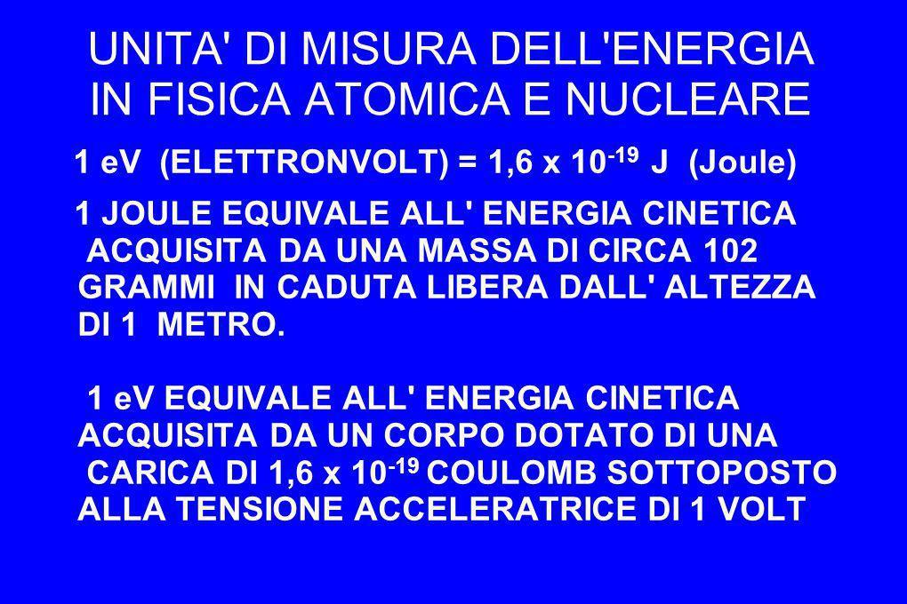 UNITA DI MISURA DELL ENERGIA IN FISICA ATOMICA E NUCLEARE