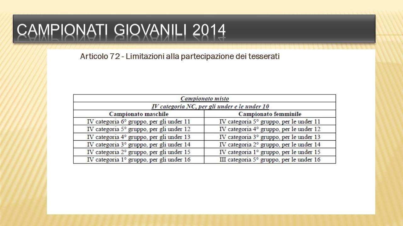 Campionati giovanili 2014 Articolo 72 - Limitazioni alla partecipazione dei tesserati