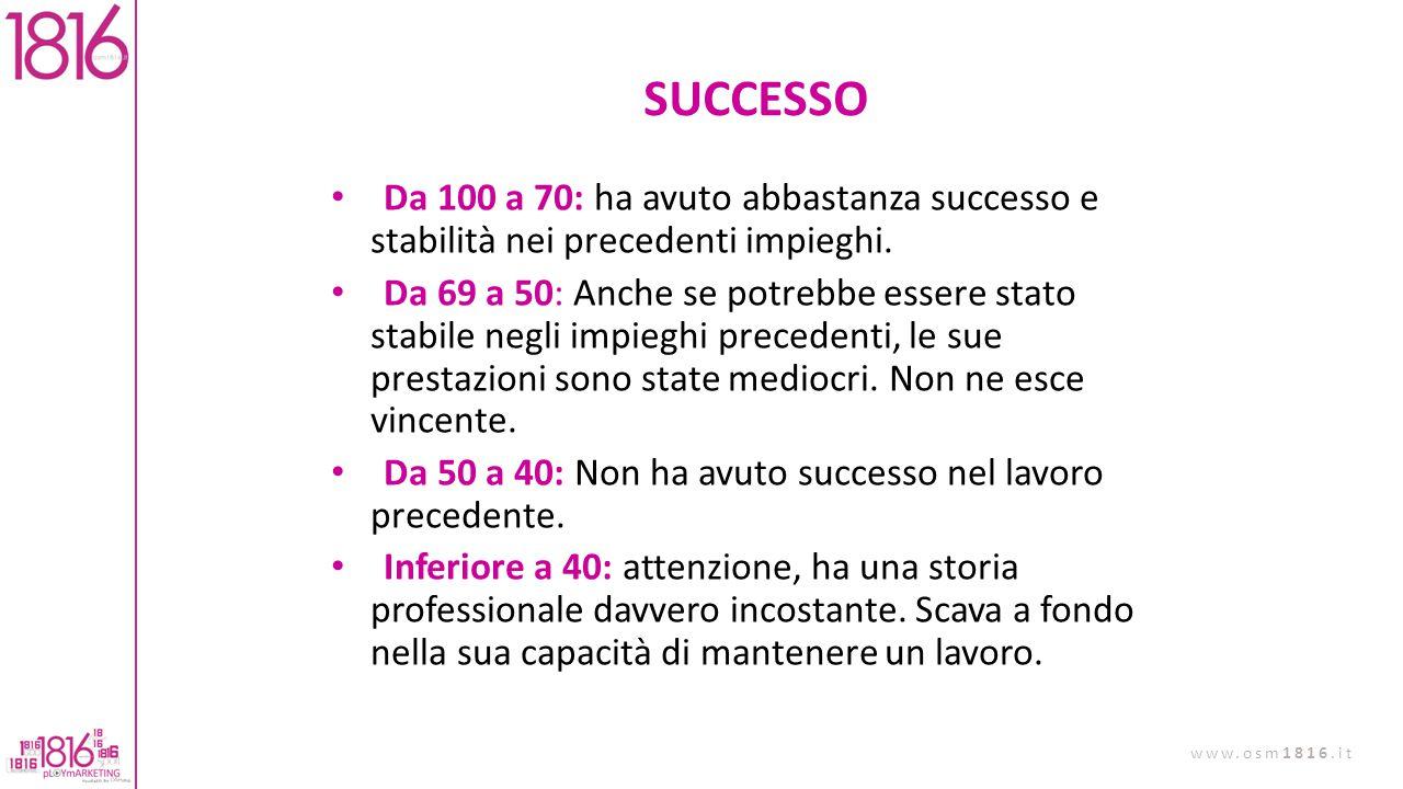 SUCCESSO Da 100 a 70: ha avuto abbastanza successo e stabilità nei precedenti impieghi.