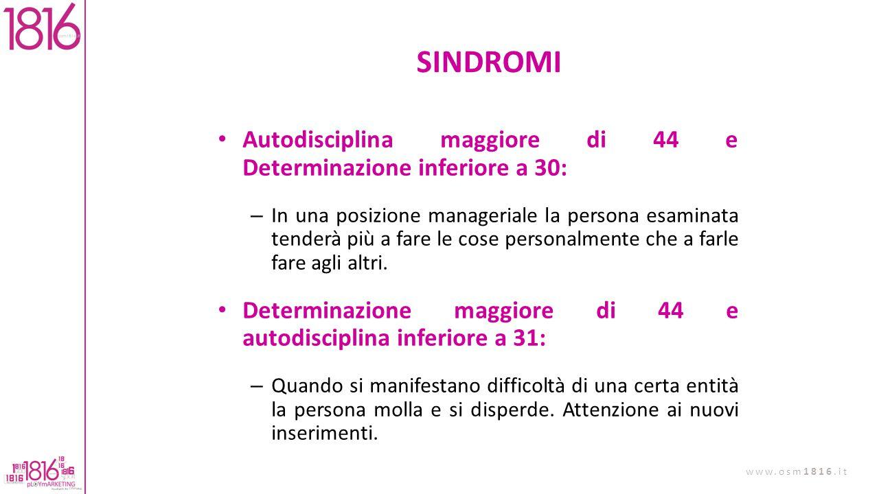 SINDROMI Autodisciplina maggiore di 44 e Determinazione inferiore a 30: