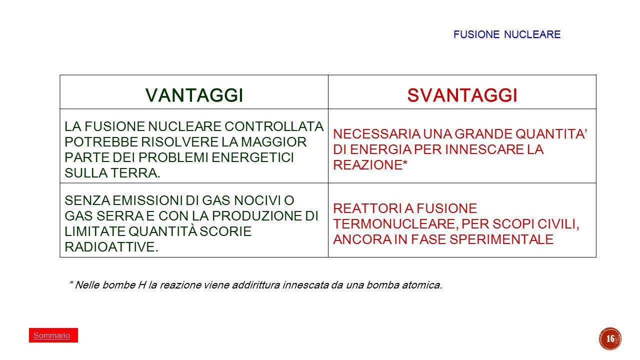 FUSIONE NUCLEARE VANTAGGI. SVANTAGGI. LA FUSIONE NUCLEARE CONTROLLATA POTREBBE RISOLVERE LA MAGGIOR PARTE DEI PROBLEMI ENERGETICI SULLA TERRA.