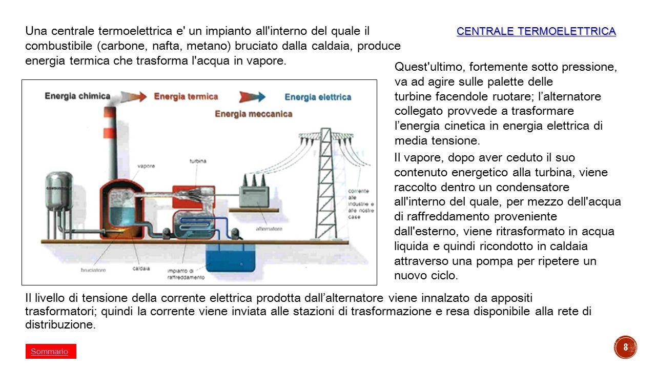 Una centrale termoelettrica e un impianto all interno del quale il combustibile (carbone, nafta, metano) bruciato dalla caldaia, produce energia termica che trasforma l acqua in vapore.