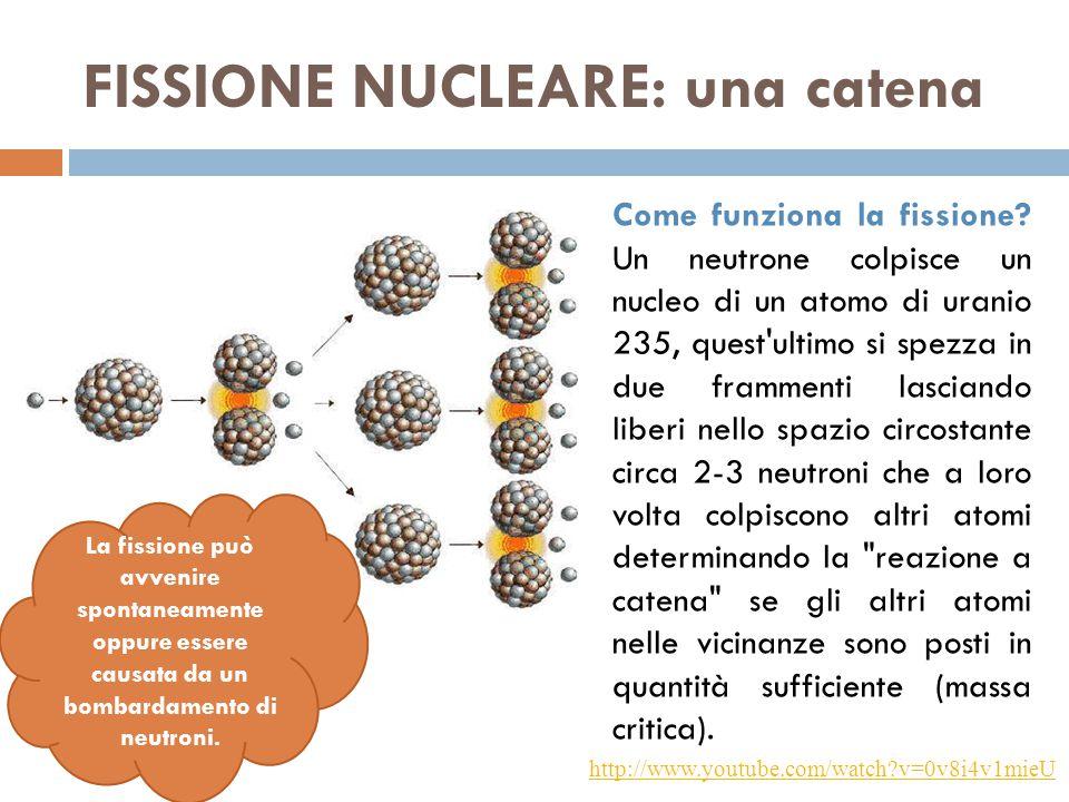 FISSIONE NUCLEARE: una catena