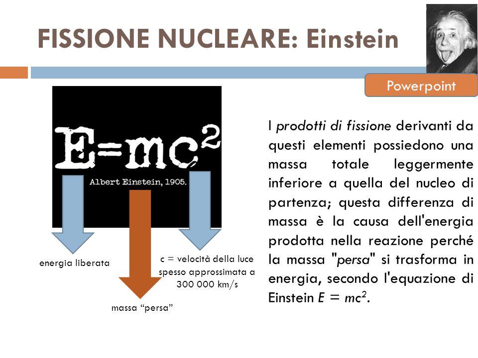 FISSIONE NUCLEARE: Einstein