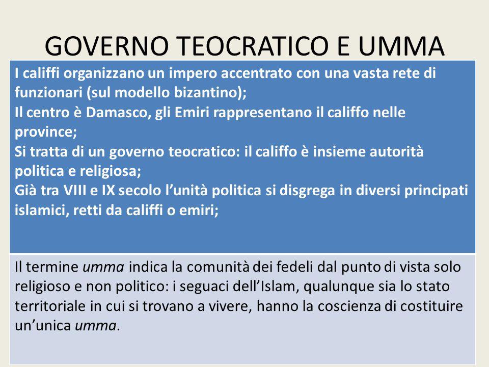 GOVERNO TEOCRATICO E UMMA