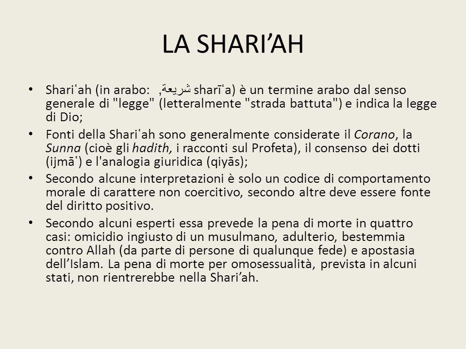 LA SHARI'AH
