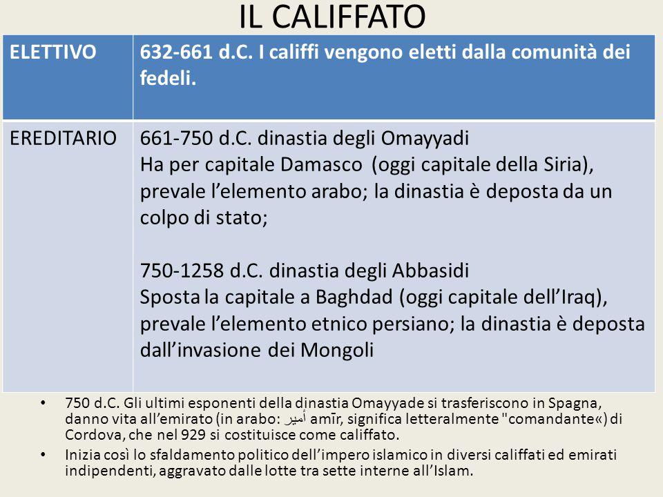 IL CALIFFATO ELETTIVO. 632-661 d.C. I califfi vengono eletti dalla comunità dei fedeli. EREDITARIO.