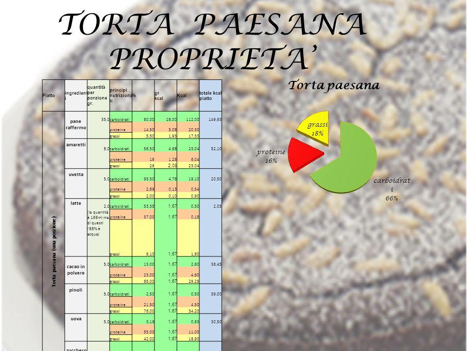 TORTA PAESANA PROPRIETA'