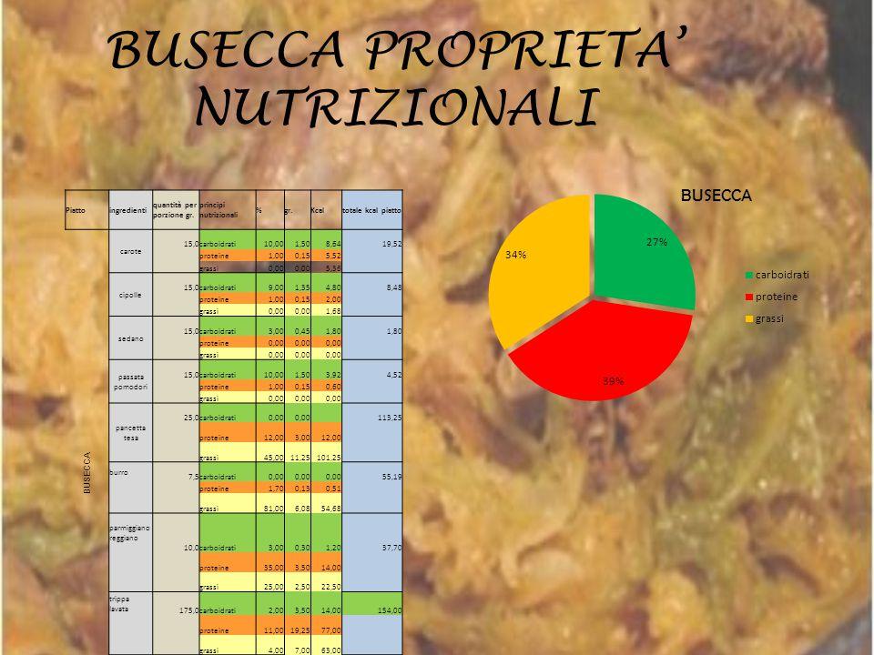 BUSECCA PROPRIETA' NUTRIZIONALI