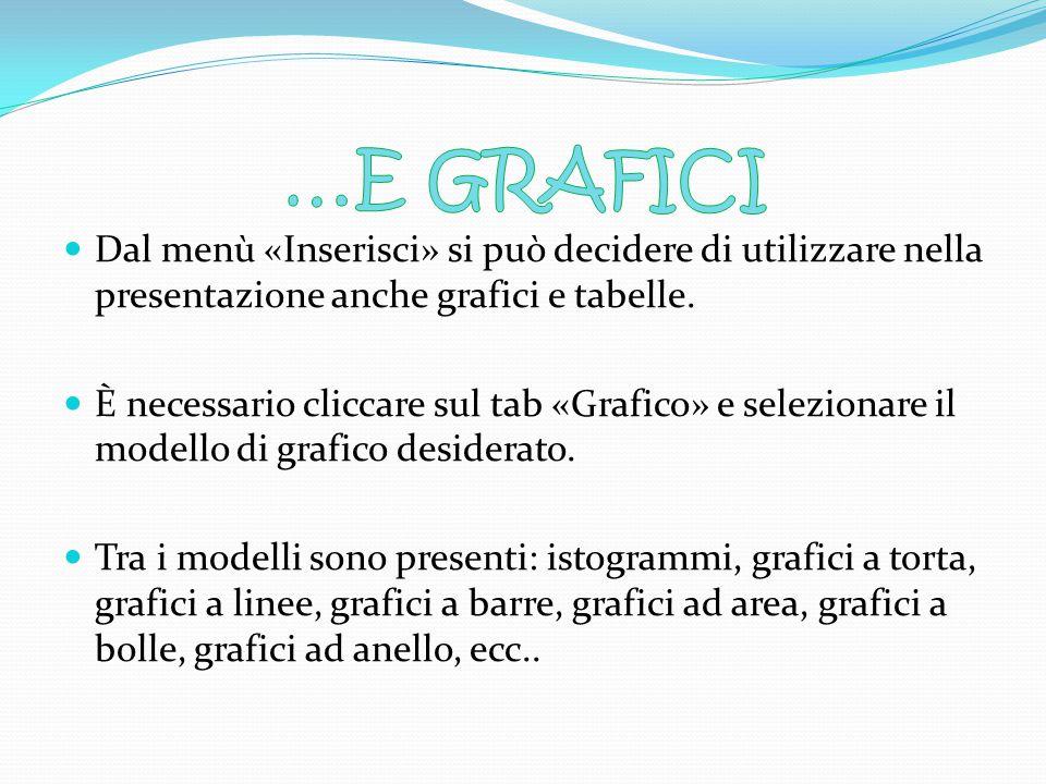 …E GRAFICI Dal menù «Inserisci» si può decidere di utilizzare nella presentazione anche grafici e tabelle.
