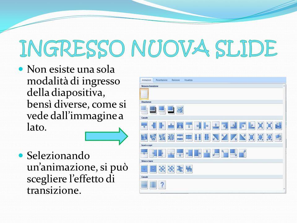 INGRESSO NUOVA SLIDE Non esiste una sola modalità di ingresso della diapositiva, bensì diverse, come si vede dall'immagine a lato.