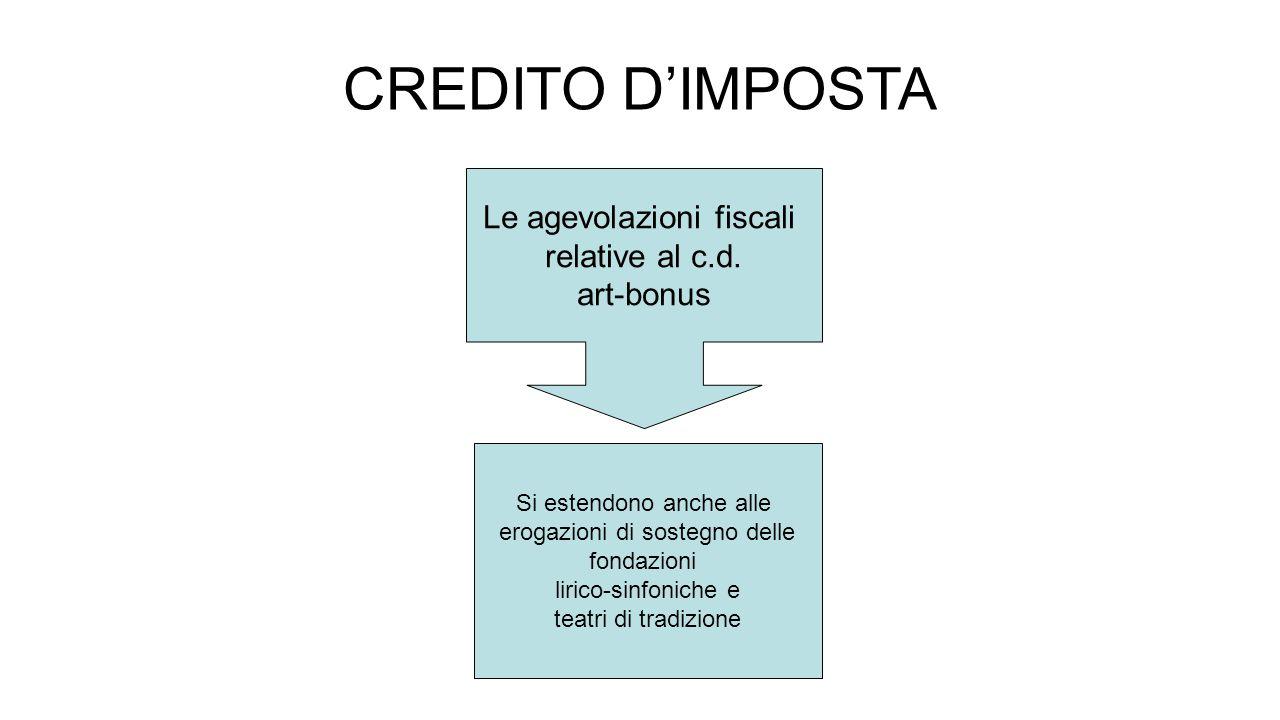 CREDITO D'IMPOSTA Le agevolazioni fiscali relative al c.d. art-bonus