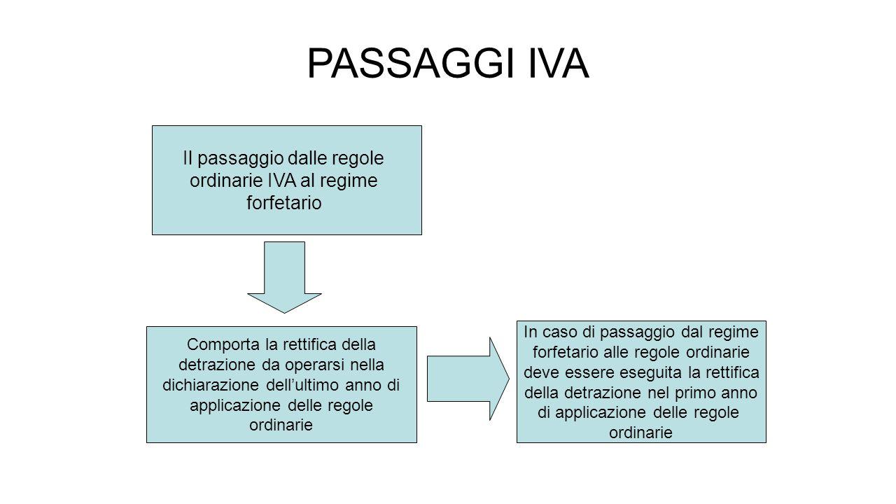 PASSAGGI IVA Il passaggio dalle regole ordinarie IVA al regime