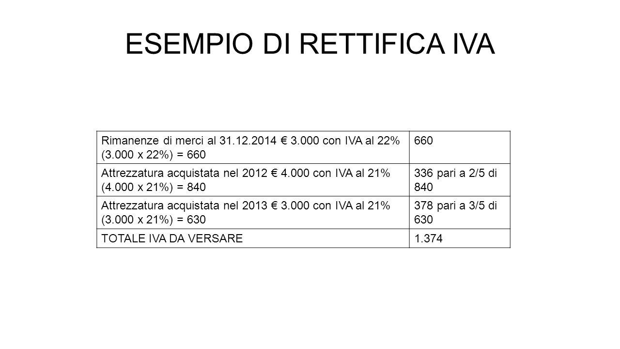 ESEMPIO DI RETTIFICA IVA