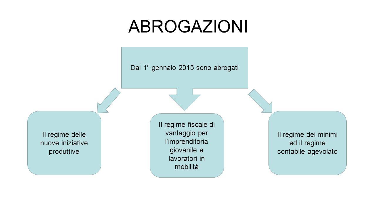 ABROGAZIONI Dal 1° gennaio 2015 sono abrogati
