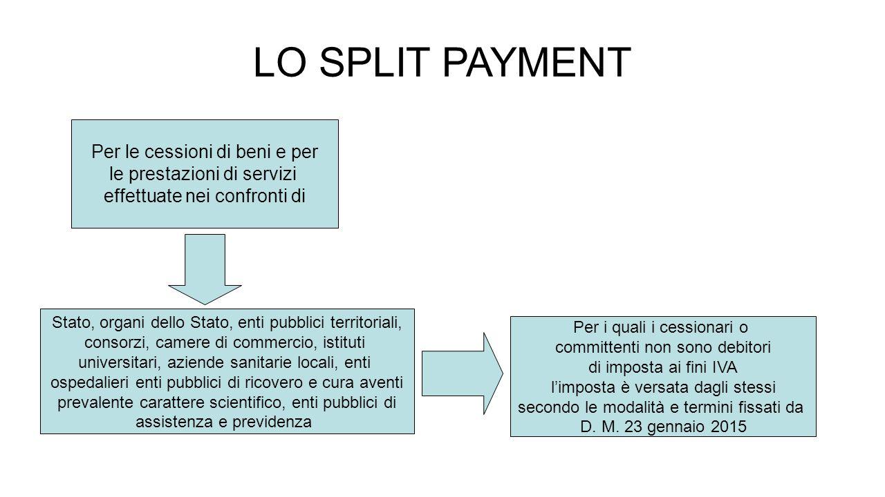 LO SPLIT PAYMENT Per le cessioni di beni e per