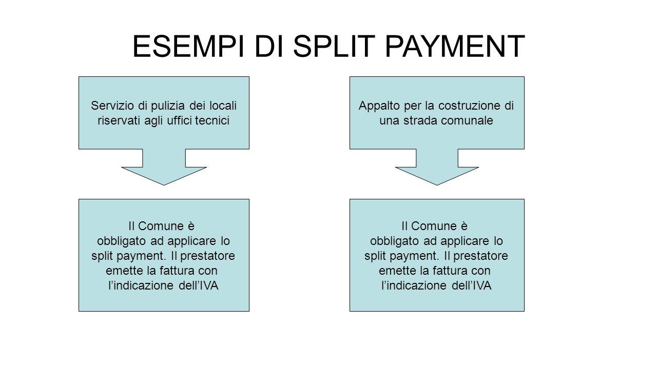 ESEMPI DI SPLIT PAYMENT