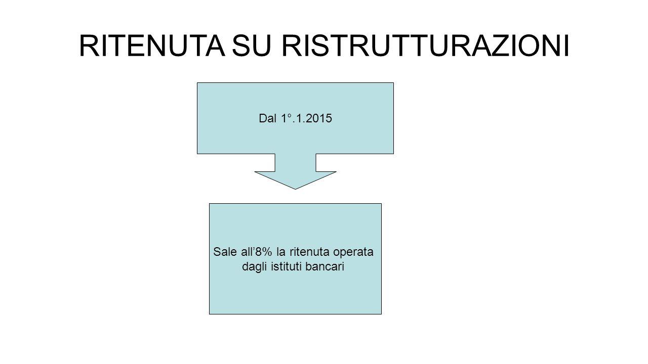 RITENUTA SU RISTRUTTURAZIONI