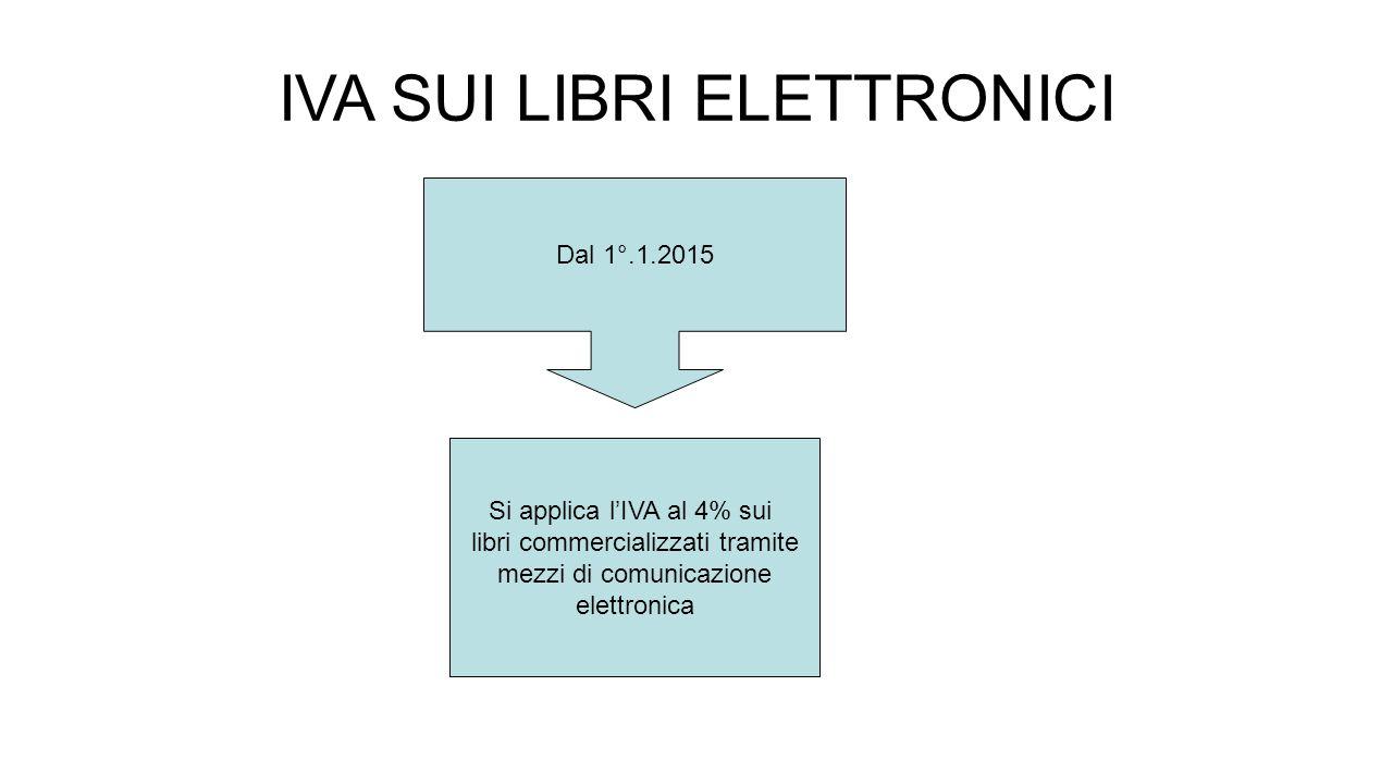 IVA SUI LIBRI ELETTRONICI