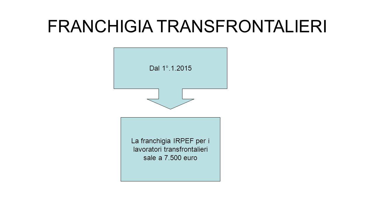 FRANCHIGIA TRANSFRONTALIERI