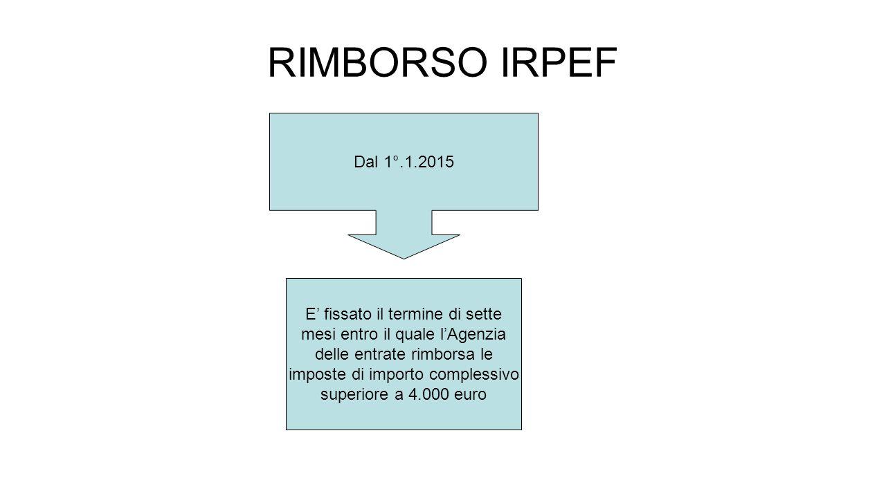 RIMBORSO IRPEF Dal 1°.1.2015 E' fissato il termine di sette