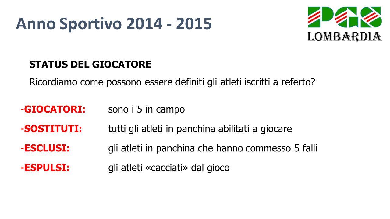 Anno Sportivo 2014 - 2015 STATUS DEL GIOCATORE Ricordiamo come possono essere definiti gli atleti iscritti a referto