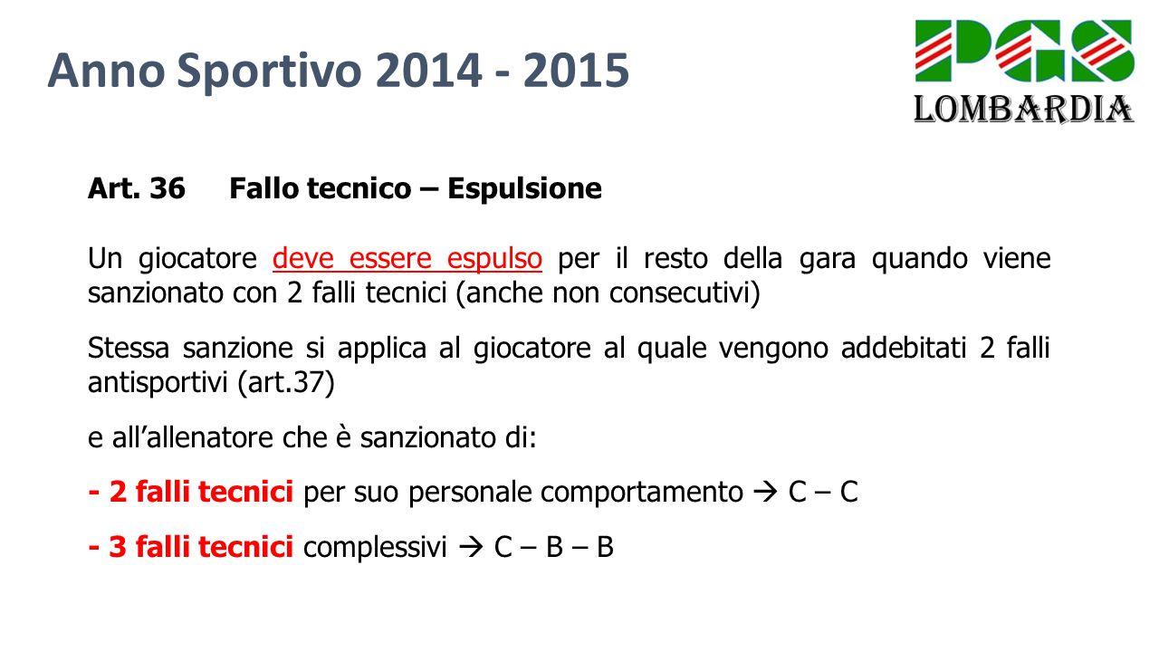 Anno Sportivo 2014 - 2015 Art. 36 Fallo tecnico – Espulsione