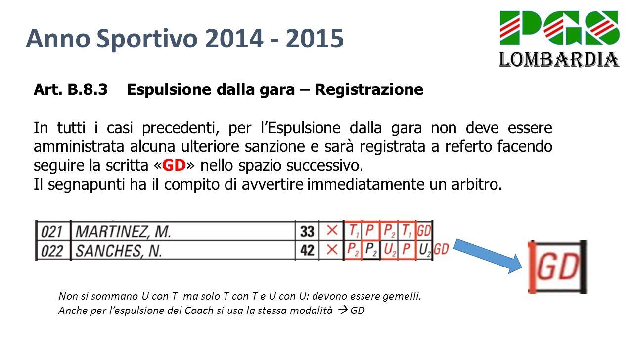 Anno Sportivo 2014 - 2015 Art. B.8.3 Espulsione dalla gara – Registrazione.