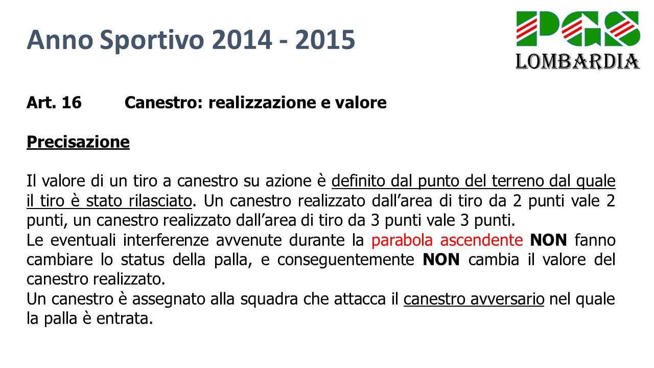 Anno Sportivo 2014 - 2015 Art. 16 Canestro: realizzazione e valore