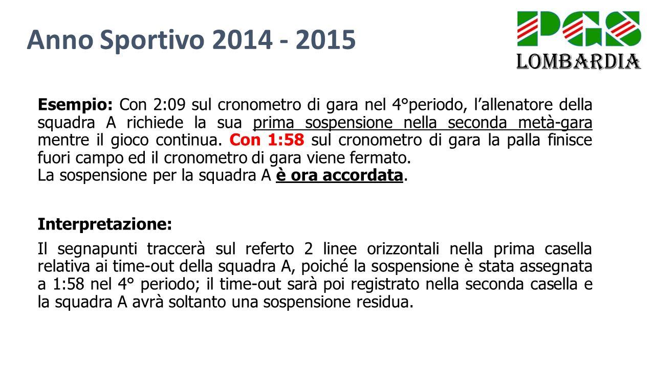 Anno Sportivo 2014 - 2015