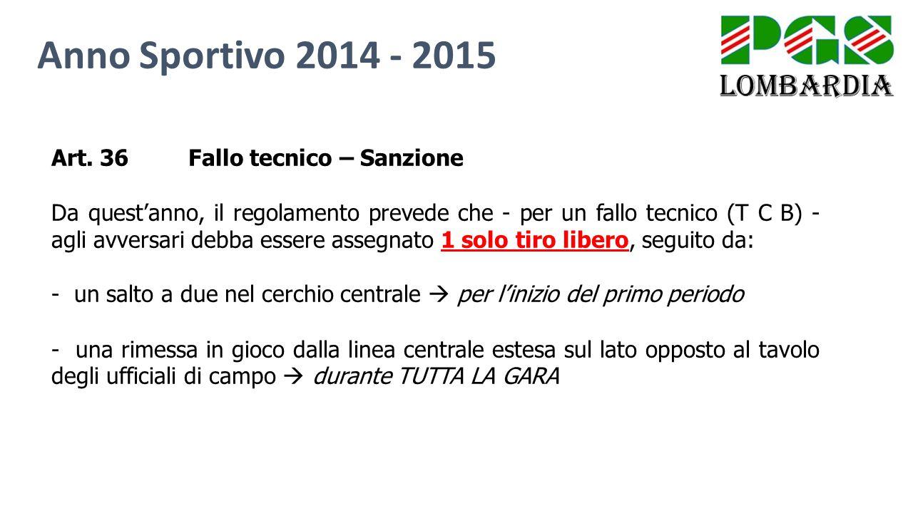 Anno Sportivo 2014 - 2015 Art. 36 Fallo tecnico – Sanzione