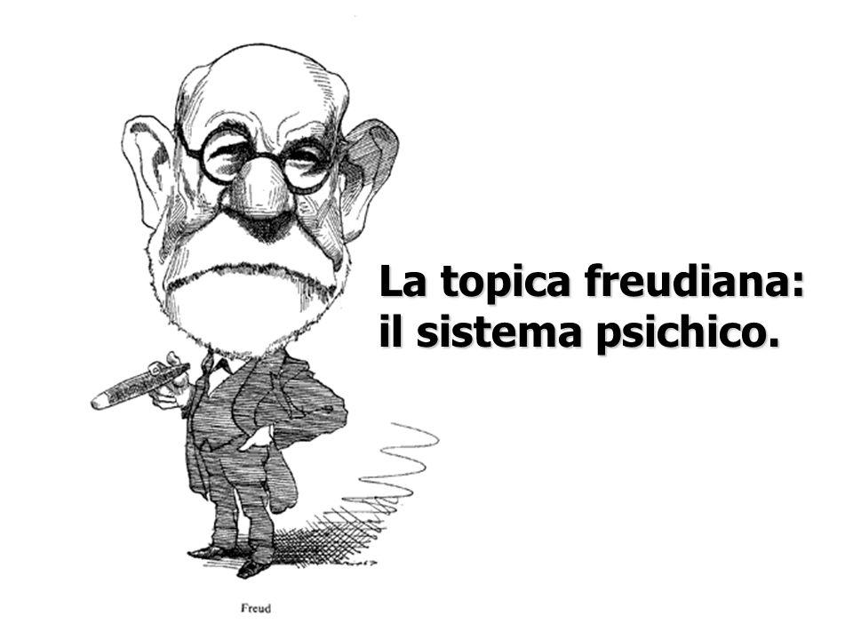 La topica freudiana: il sistema psichico.