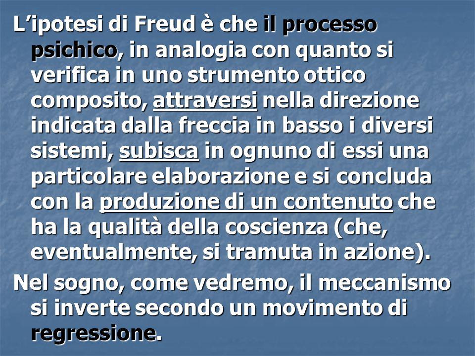 L'ipotesi di Freud è che il processo psichico, in analogia con quanto si verifica in uno strumento ottico composito, attraversi nella direzione indicata dalla freccia in basso i diversi sistemi, subisca in ognuno di essi una particolare elaborazione e si concluda con la produzione di un contenuto che ha la qualità della coscienza (che, eventualmente, si tramuta in azione).