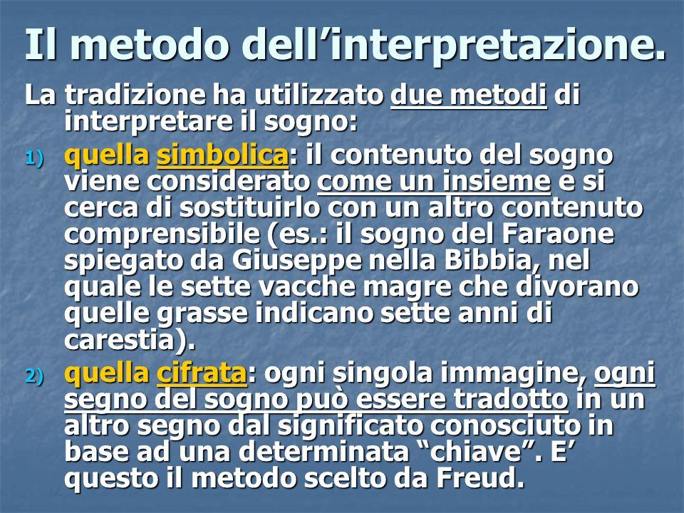 Il metodo dell'interpretazione.