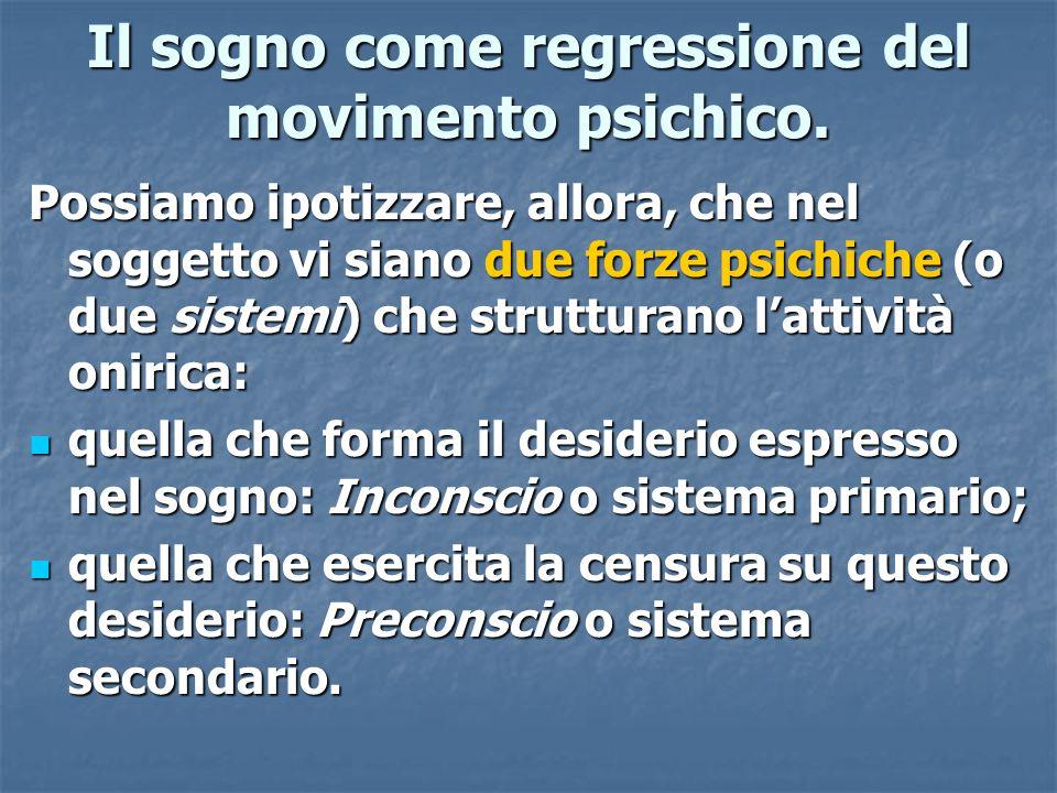 Il sogno come regressione del movimento psichico.