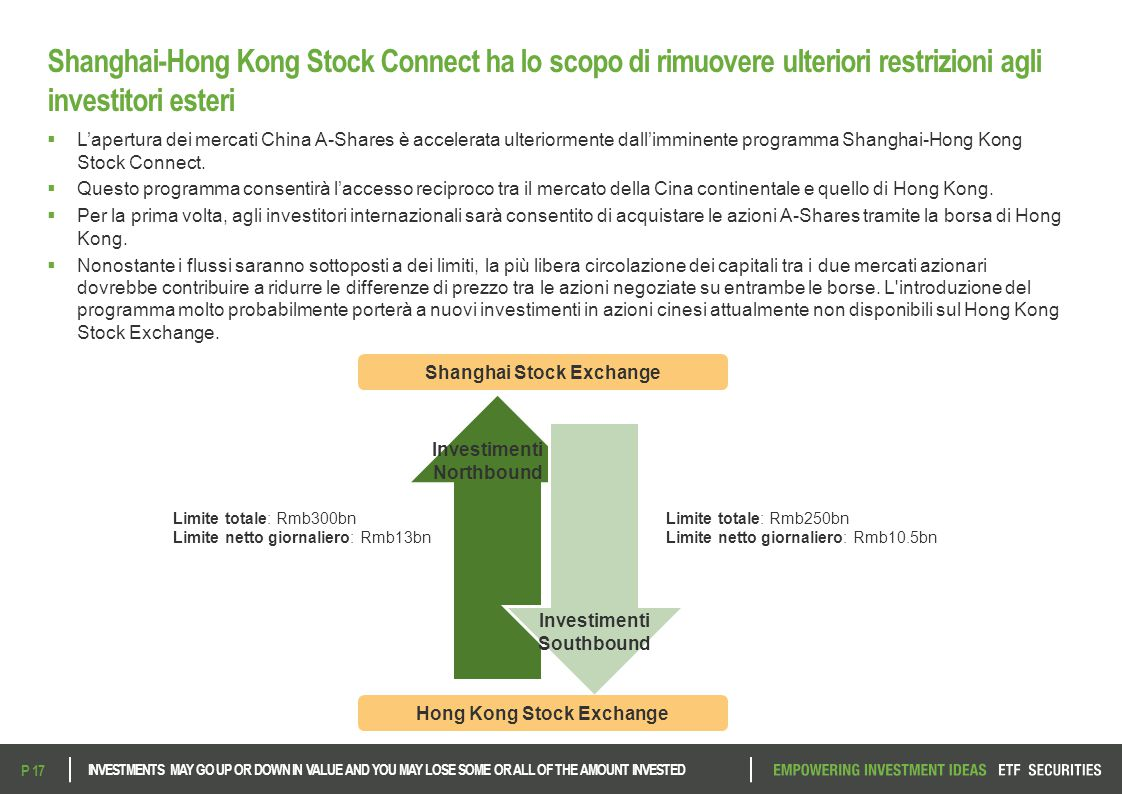 Shanghai Stock Exchange Hong Kong Stock Exchange