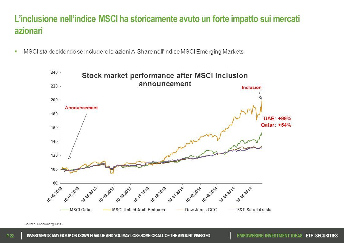 L'inclusione nell'indice MSCI ha storicamente avuto un forte impatto sui mercati azionari