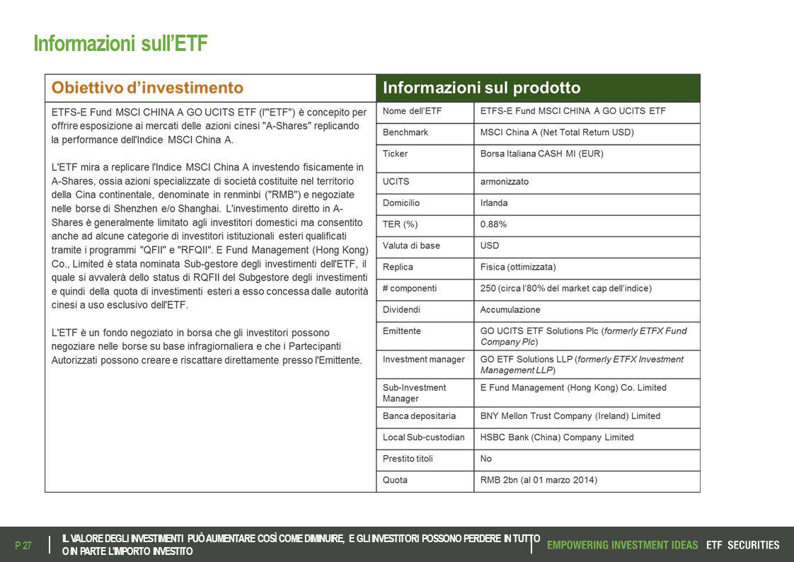 Informazioni sull'ETF