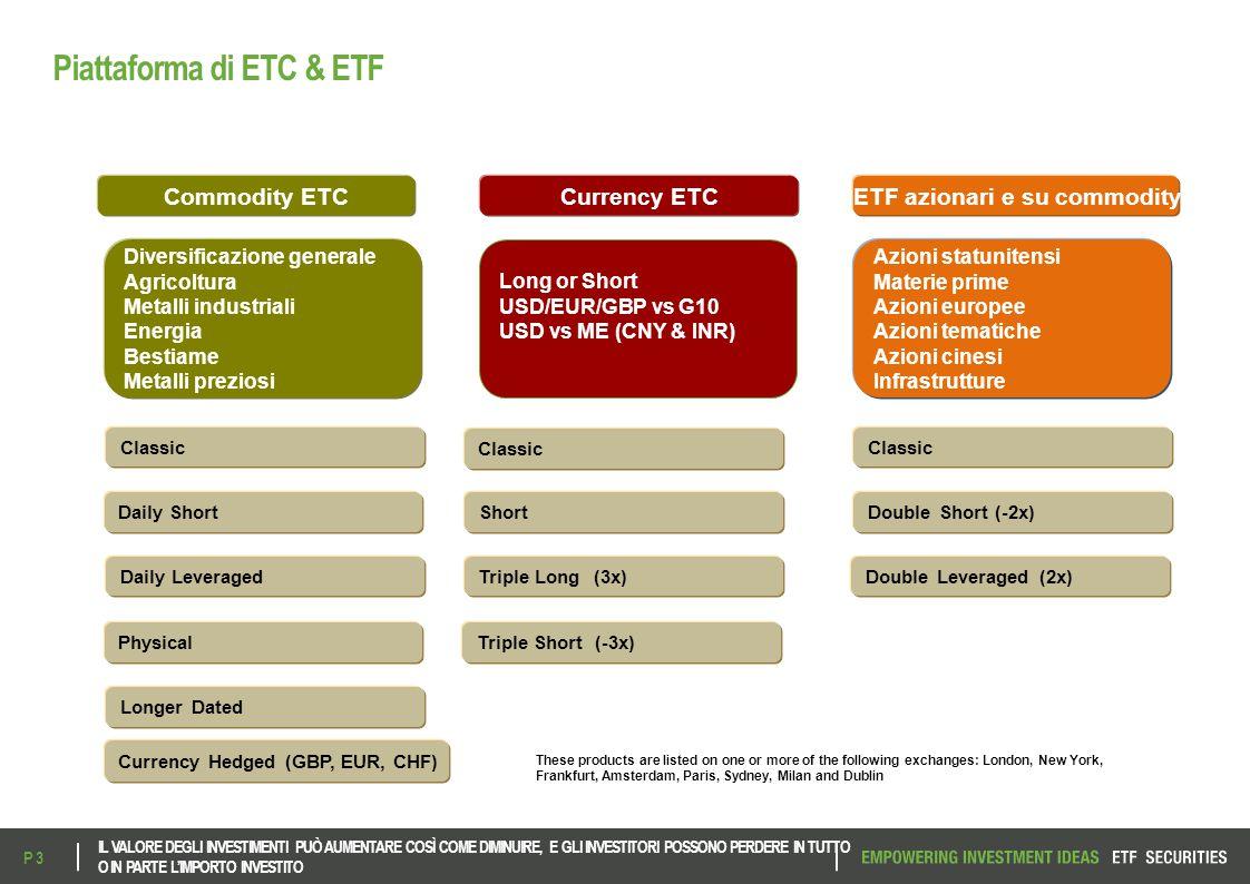 Piattaforma di ETC & ETF