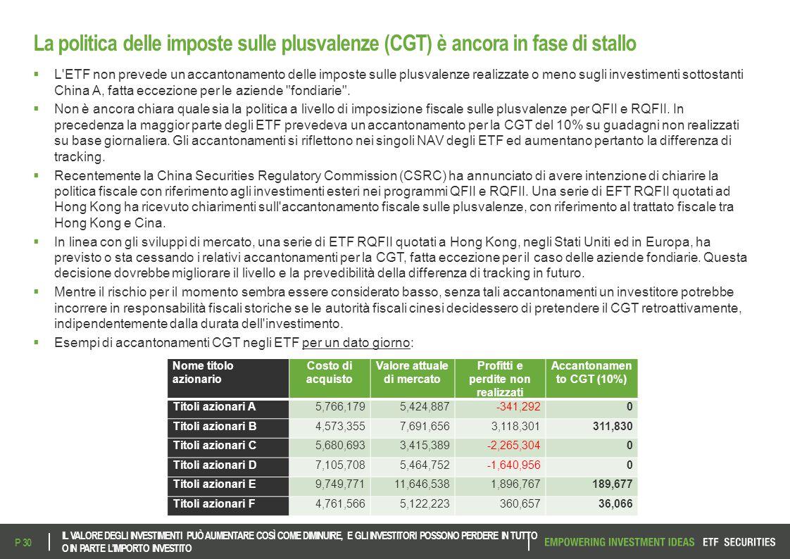 La politica delle imposte sulle plusvalenze (CGT) è ancora in fase di stallo