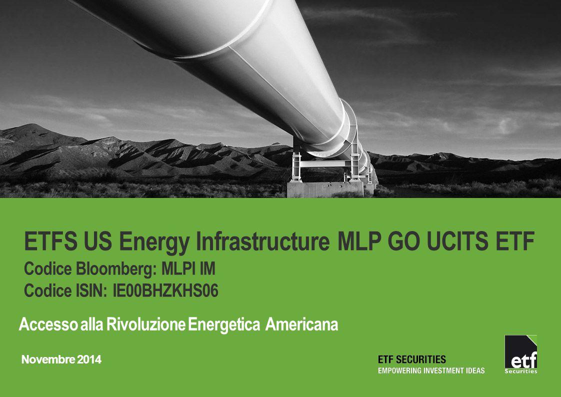 Accesso alla Rivoluzione Energetica Americana