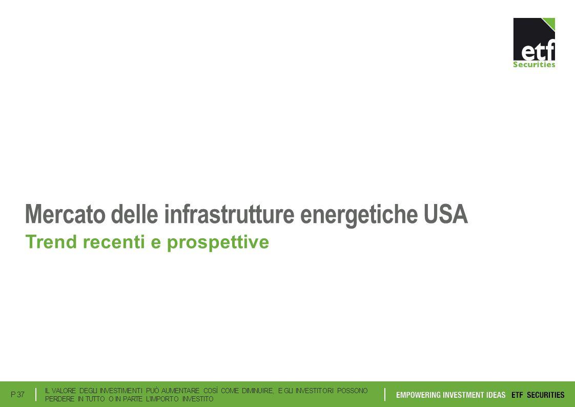 Mercato delle infrastrutture energetiche USA
