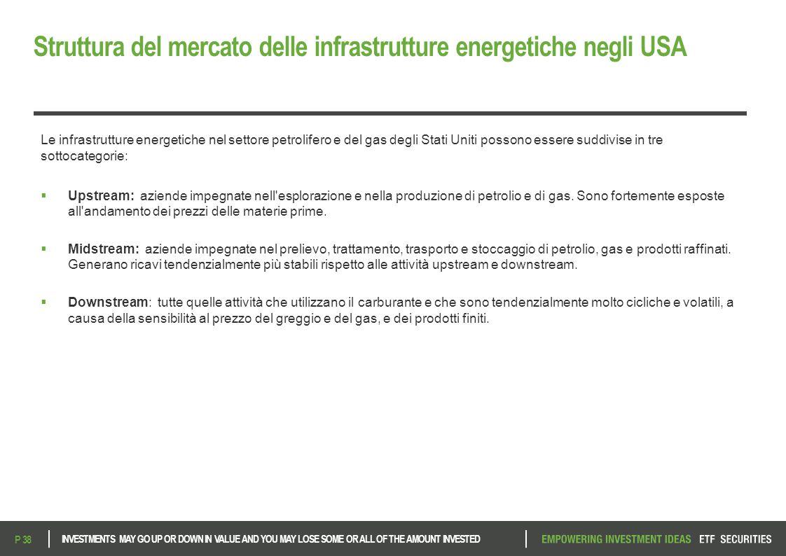 Struttura del mercato delle infrastrutture energetiche negli USA
