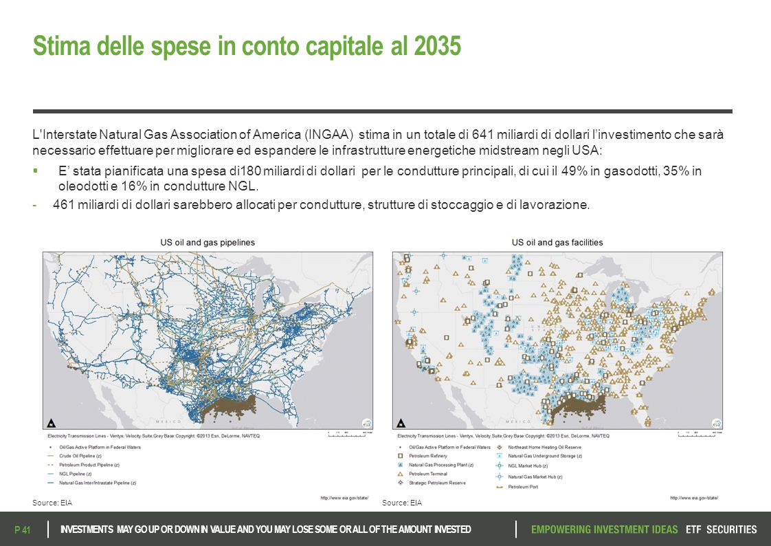 Stima delle spese in conto capitale al 2035